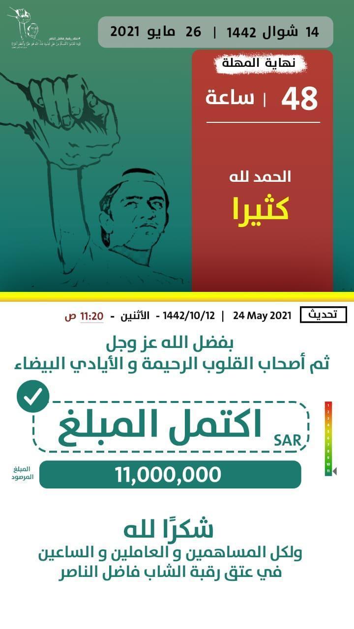 رقبة فاضل الناصر